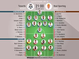 Alineaciones oficiales de Tenerife y Sporting. BeSoccer