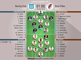Reniero acompaña a Lisandro en Racing; River, sin Pratto. BeSoccer