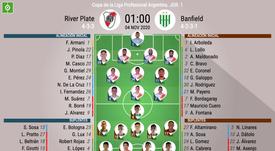 Sigue el directo del River Plate-Banfield. BeSoccer