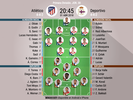 Alineaciones titulares del Atlético-Dépor de la jornada 30 de LaLiga 2017-18. BeSoccer