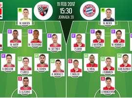 Alineaciones titulares del Ingolstadt-Bayern de la jornada 20 de Bundesliga 2016-17. BeSoccer