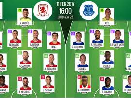 Alineaciones titulares del Middlesbrough-Everton de la jornada 25 de Premier League 2016-17. BeSocce