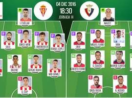 Alineaciones titulares del Sporting-Osasuna de la jornada 14 de LaLiga 2016-17. BeSoccer