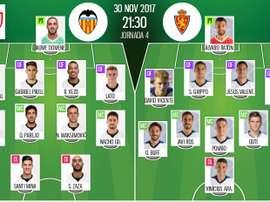 Les compos officielles du match de Coupe du Roi entre Valence et Saragosse. BeSoccer