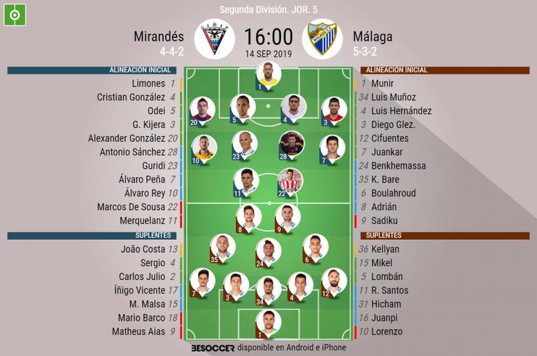Onces del Mirandés-Málaga. BeSoccer