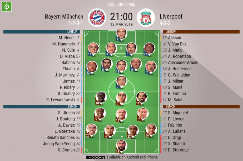 Bayern Munich v Liverpool, Champions League, round of 16 second leg: Official line-ups. BESOCCER
