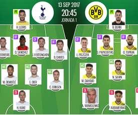 As escalações de Tottenham e B. Dortmund para este jogo da Champions. BeSoccer