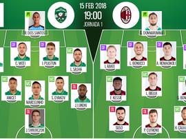 alineações do Lodogorets e AC Milan. BeSoccer