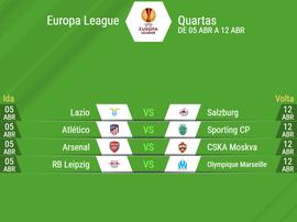 Alinhamento dos quartos de final da Europa League. AFP