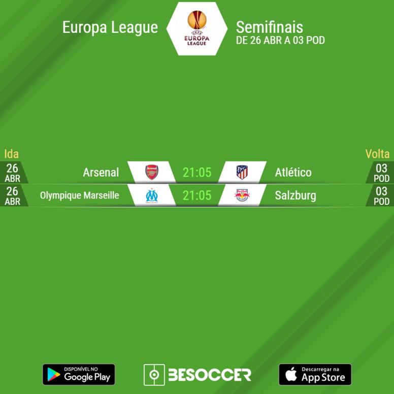 O alinhamento das semifinais da Liga Europa. BeSoccer