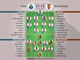 Alinhamento FC Porto vs SC Braga primeira mão da meia final 26/02/2019.BeSoccer