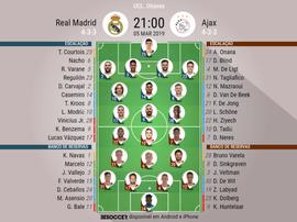 Onze deReal Madrid - Ajax oitavos da Champions. BeSoccer