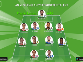 An XI of England's forgotten talent. BeSoccer