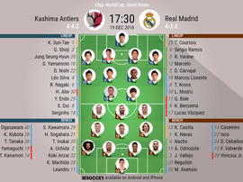 Formazioni ufficiali Kashima Antlers-Real Madrid. BeSoccer