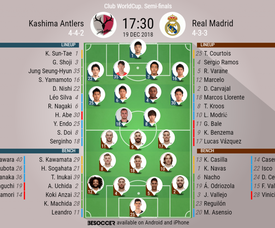 Real Madrid 19/12/18. BeSoccer