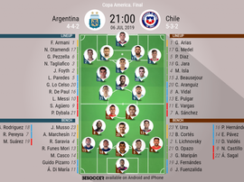 Argentina v Chile, Copa America third-place playoff , 06/07/19, Official Lineups, BeSoccer