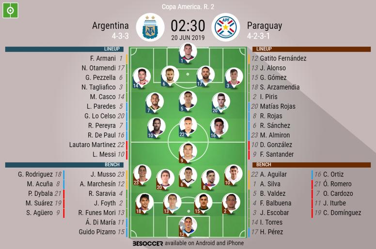 LIVE: Argentina v Paraguay. EFE