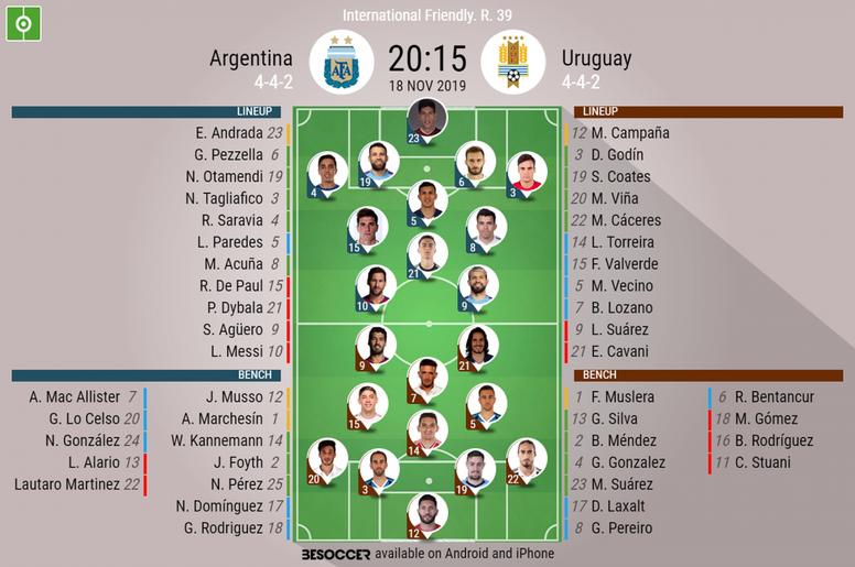 Argentina v Uruguay, international friendly, 18/11/2019 - Official line-ups. BESOCCER