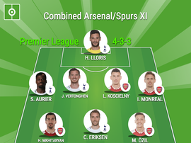 Our Arsenal/Tottenham combined XI. BeSoccer
