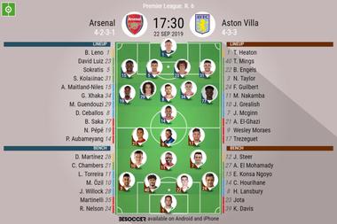Arsenal v Aston Villa. Premier League 2019/20. Matchday 6, 22/09/2019-official line.ups. BESOCCER