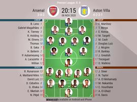 Arsenal v Aston Villa, Premier League 2020/21, 8/11/2020, matchday 8 - Official line-ups. BESOCCER