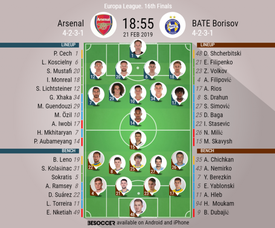 Arsenal v BATE Borisov, Europa League, last-32 - Official line-ups. BESOCCER