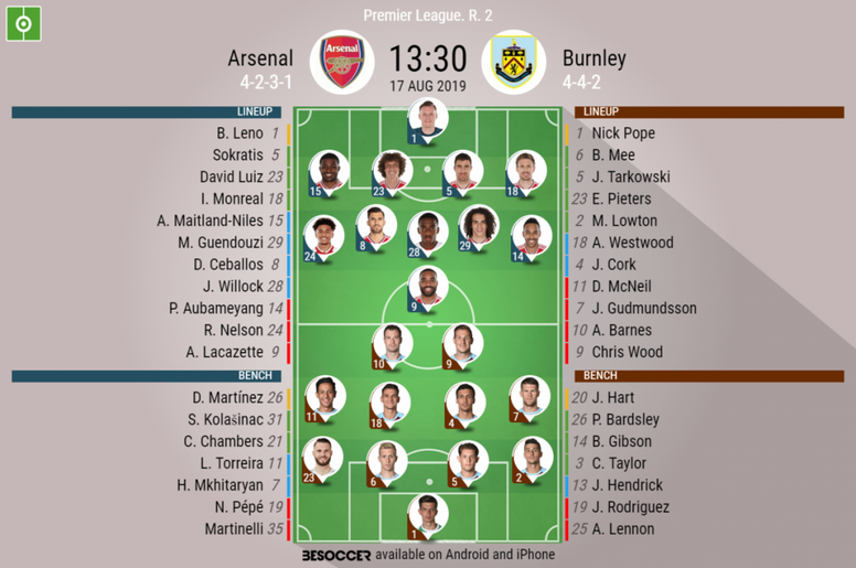 Arsenal v Burnley, Premier League 2019/20, matchday 1, 17/8/2019 - official line.ups. BESOCCER