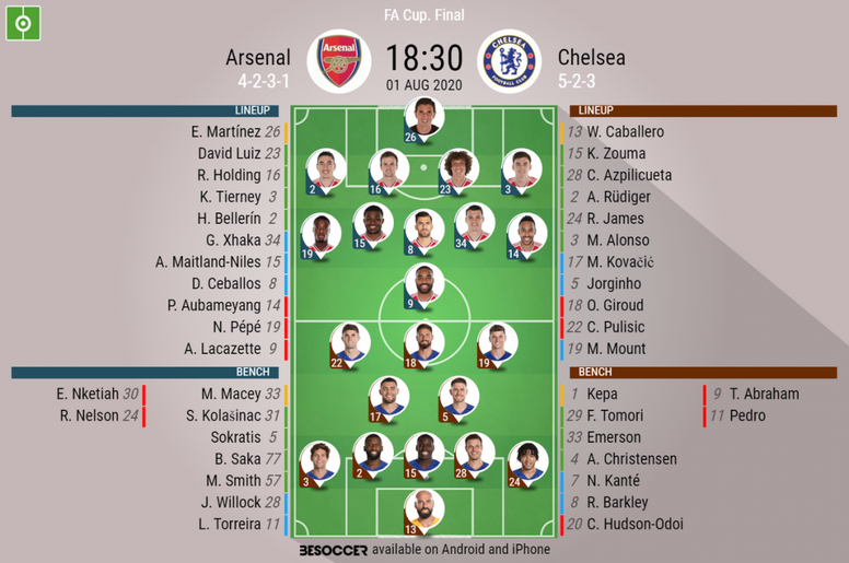 Arsenal v Chelsea, FA Cup final 2019/20, 1/8/2020 - Official line-ups. BESOCCER