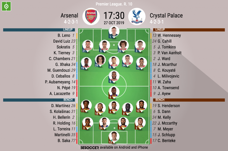 Arsenal v Crystal Palace, Premier League 19/20, matchday 10, 27/10/2019 - official line-ups. BeSocce