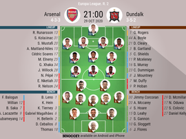 Arsenal v Dundalk, Europa League 2020/21, 29/10/2020. Official-line-ups. BeSoccer