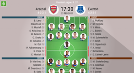 Arsenal v Everton. Premier League matchday 27, 23/02/2020. Official-lineups. Twitter/Arsenal