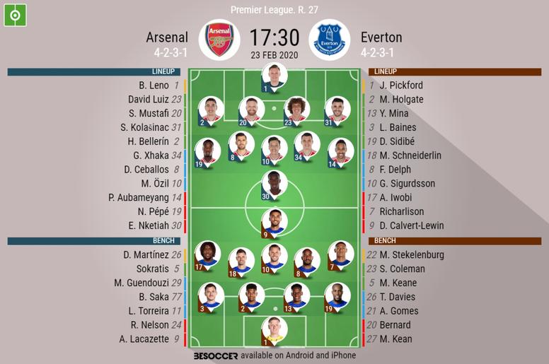 Arsenal v Everton. Premier League matchday 27, 23/02/2020. Official-lineups. Twitter/Arsenal
