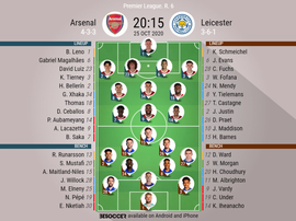 Arsenal v Leicester, Premier League 20/21, 25/10/2020. Official-line-ups. BeSoccer