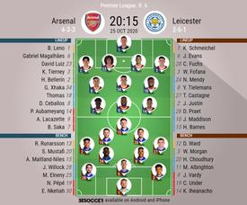 Arsenal v Leicester, Premier League 20/21, 25/10/2020. Official-line-ups. BeSoccer