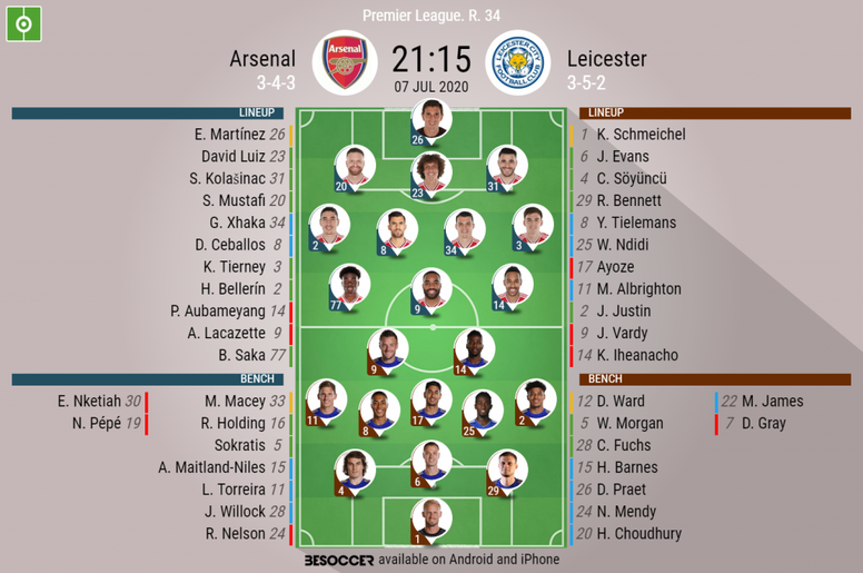 Arsenal v Leicester. Premier League 2019/20. Matchday 34, 07/07/2020-official line.ups. BeSoccer
