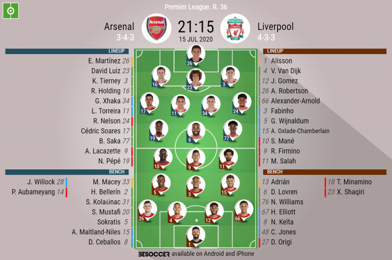 Arsenal v Liverpool, Premier League 2019/20, 15/7/2019, matchday 36 - Official line-ups. BESOCCER