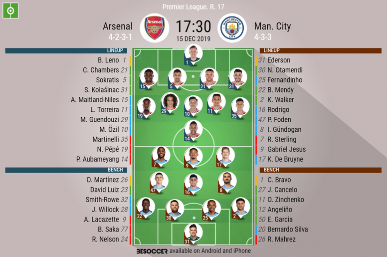Arsenal v Man City, Premier League 2019/20, 15/12/2019, matchday 17 - Official line-ups. BESOCCER