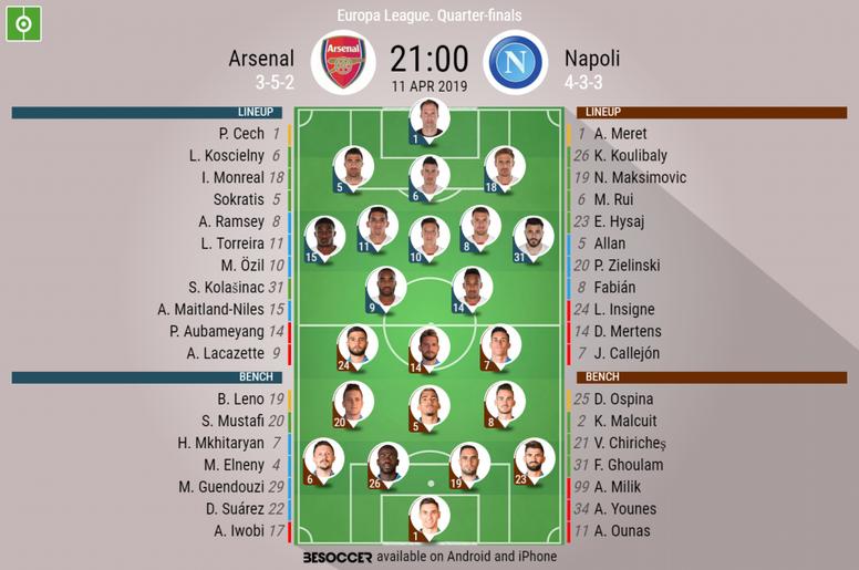 Arsenal v Napoli, Europa League, quarter-final first leg - Official line-ups. BeSoccer