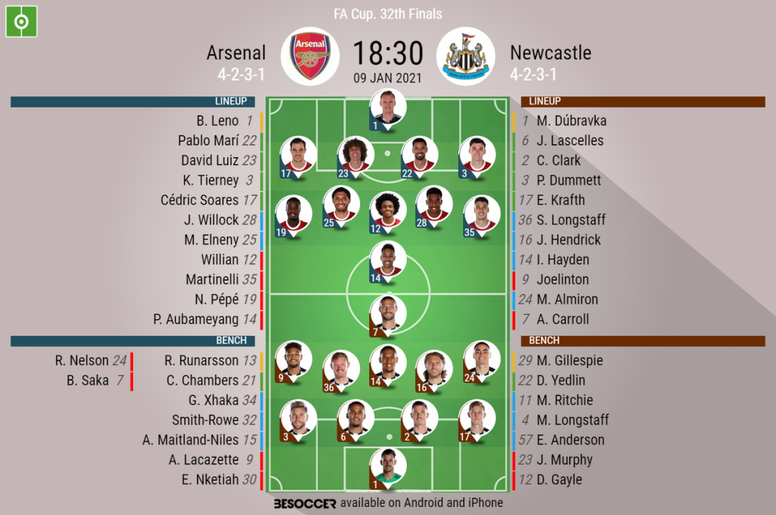 Arsenal v Newcastle, FA Cup 3rd round 2020/21, 9/1/2021 - Official line-ups. BESOCCER