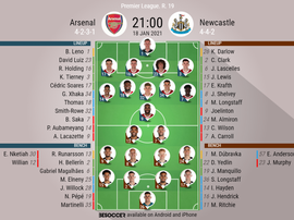 Arsenal v Newcastle, Premier League, 18/01/2021, official lineups. BeSoccer