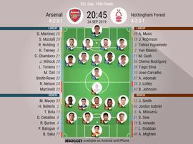Arsenal v Nottingham. EFL Cup 2019/20. Round of 32, 24/09/2019-official line.ups. BeSoccer