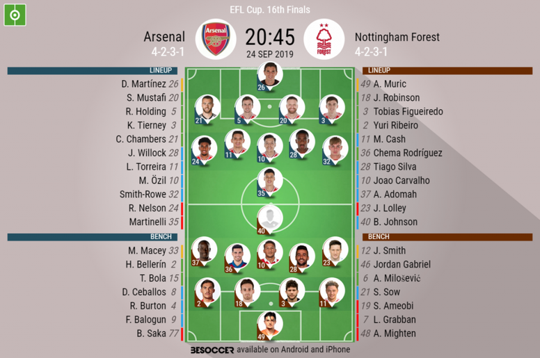 Arsenal v Nottingham. EFL Cup 2019/20. Round of 32, 24/09/2019-official line.ups. BeSoccer