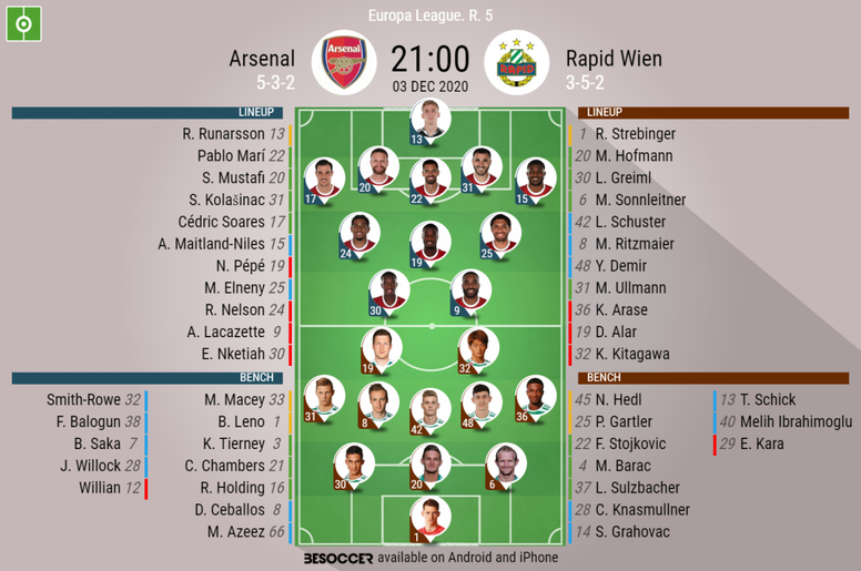 Arsenal v Rapid Wien. Europa League 20/21, 03/12/2020. Official-line-ups. BeSoccer