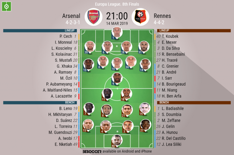 Arsenal v Rennes, Europa League last 16 - Official line-ups. BESOCCER