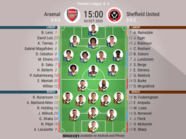Arsenal v Sheff United, Premier League 2020/21, 4/10/2020, matchday 4 - Official line-ups. BESOCCER