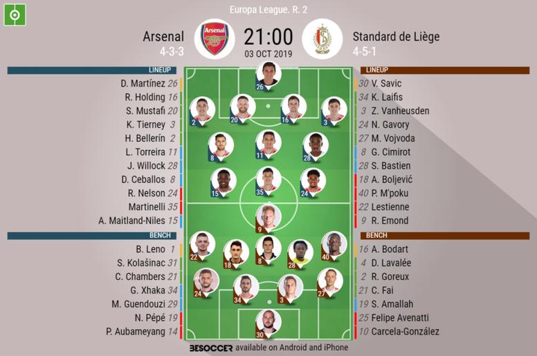 Arsenal v Standard Liege, Europa League matchday 2, 03/10/19 - official-line-ups. BeSoccer