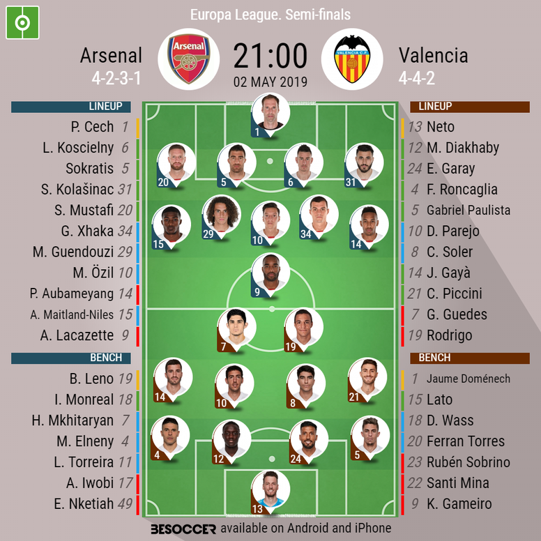 Arsenal v Valencia, Europa League 18/19, semi final first leg - Official line-ups. BESOCCER