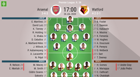 Arsenal v Watford, Premier League 2019/20, 26/7/2020, matchday 38 - Official line-ups. BESOCCER