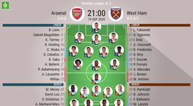 Arsenal v West Ham. Premier League 2020/21. Matchday 2, 19/10/2020-official line.ups. BESOCCER