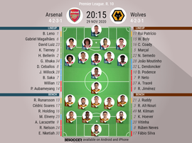 Arsenal v Wolves, Premier League 2020/21, matchday 10, 29/11/2020 - Official line-ups. BESOCCER